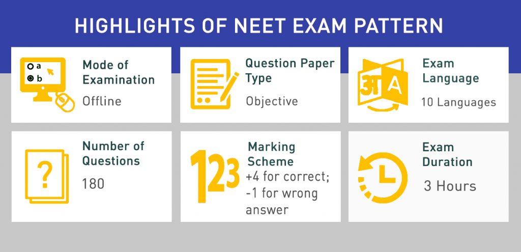 Highlights-of-NEET-Exam