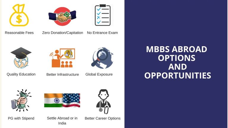 MBBS-Abroad-Opportunities
