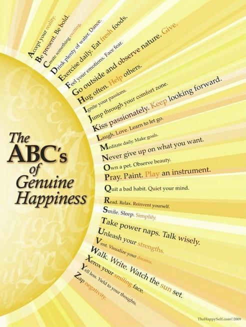 ABC-happiness
