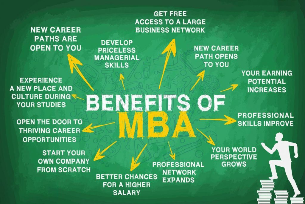 benefits-of-MBA
