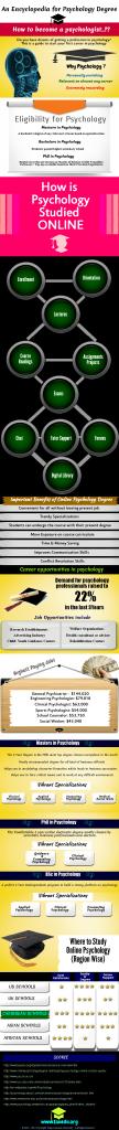 online-psychology-degree