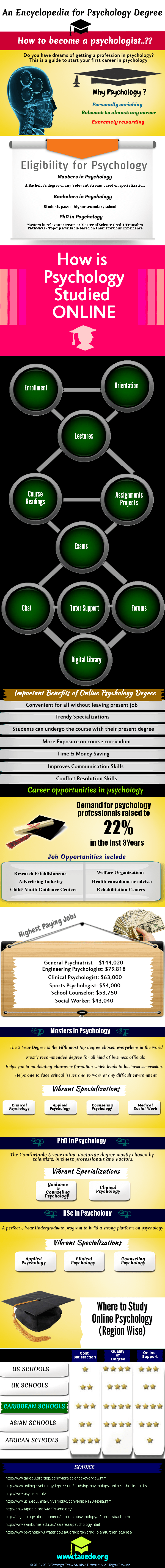 online-psychology-degree