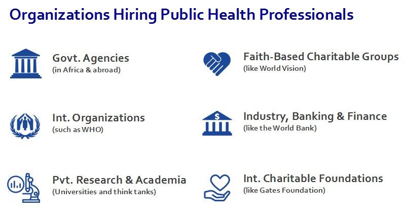 organization-hiring-public-health
