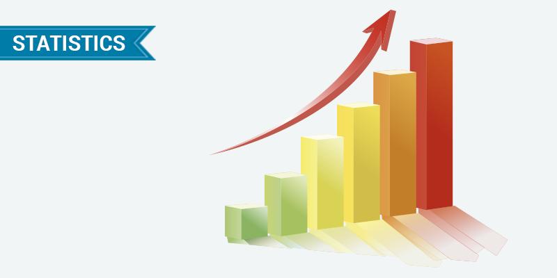 Management-in-Statistics