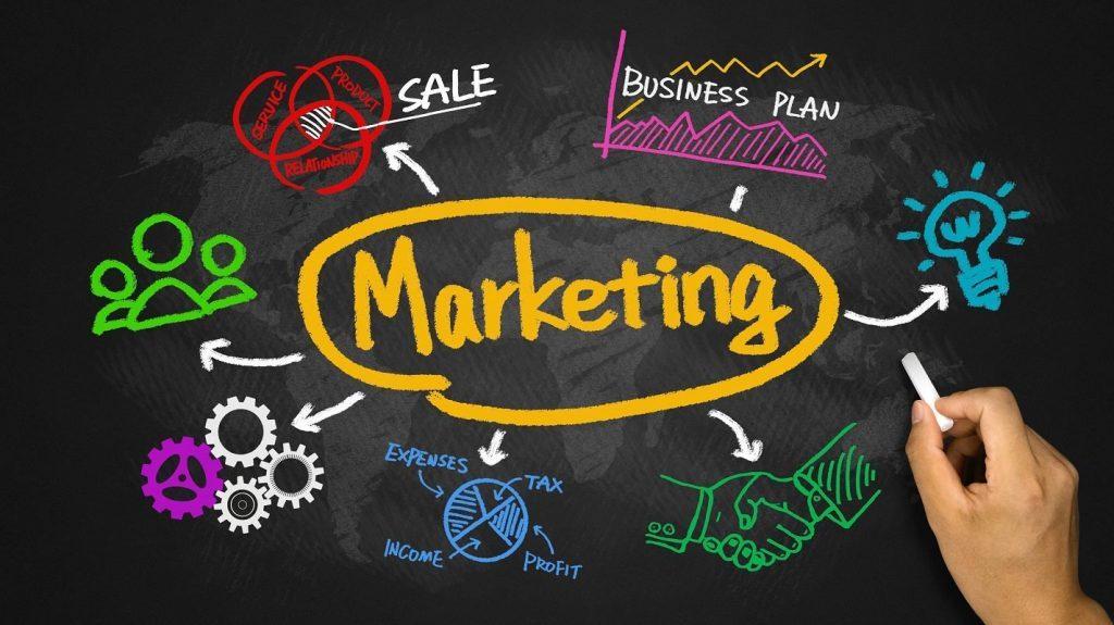 Management in marketing