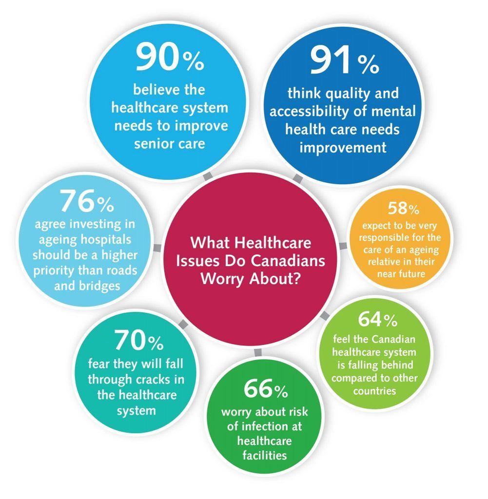 Overview-of-public-health-sector