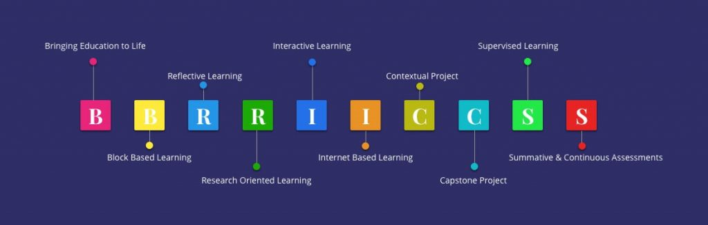 brics learning methodology
