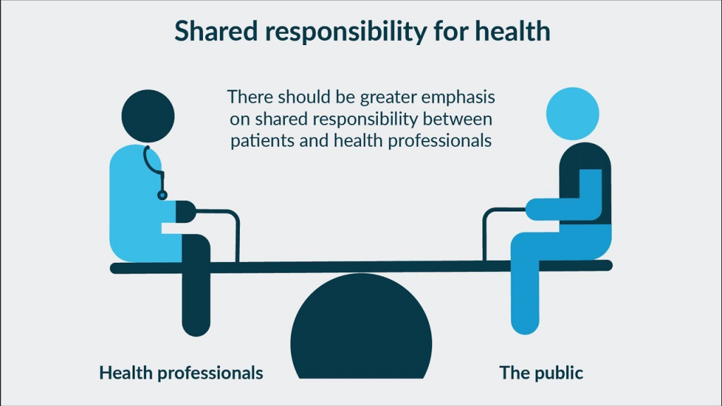Requirement Vs Reality for Public health Professionals in Guyana