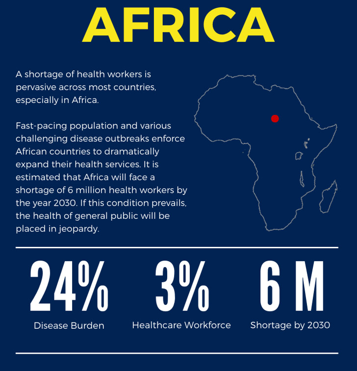 Public Health  Opportunities